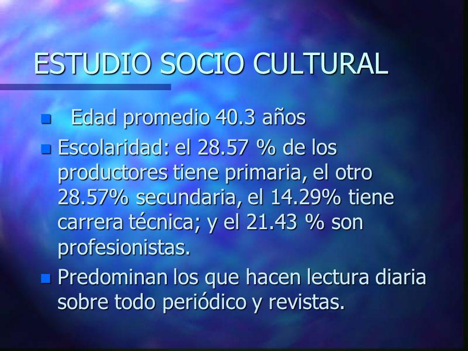 ESTUDIO SOCIO CULTURAL n Edad promedio 40.3 años n Escolaridad: el 28.57 % de los productores tiene primaria, el otro 28.57% secundaria, el 14.29% tiene carrera técnica; y el 21.43 % son profesionistas.