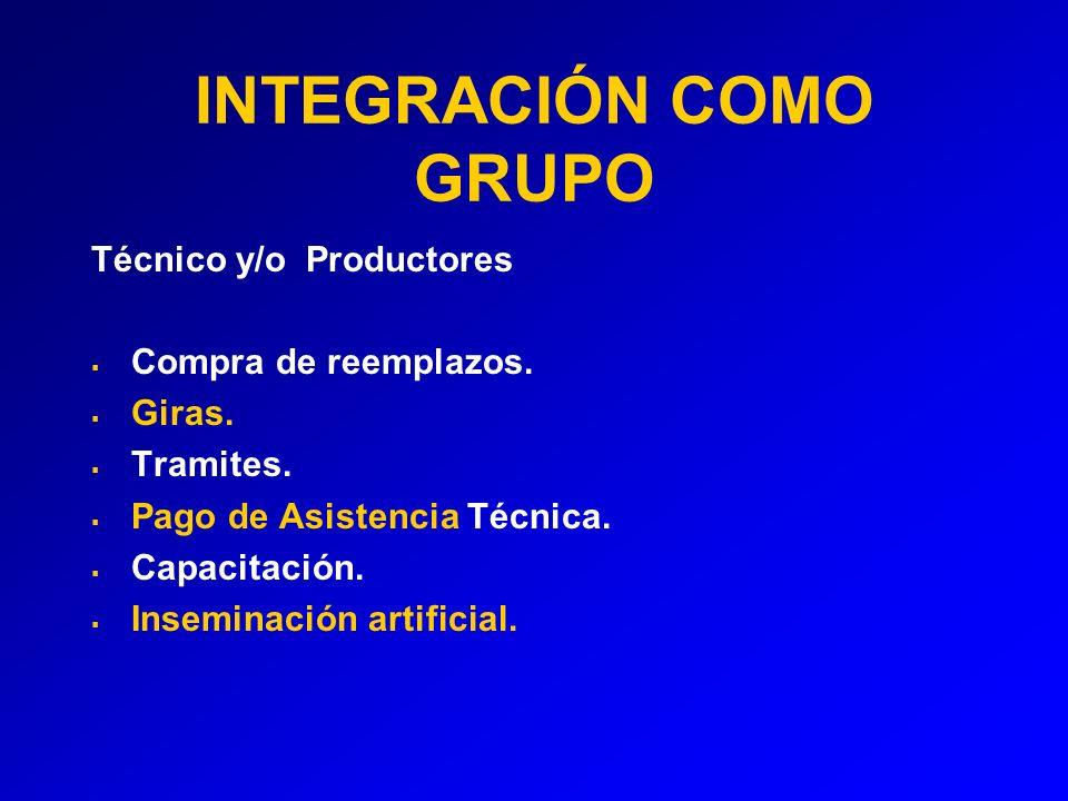 INTEGRACIÓN COMO GRUPO Técnico y/o Productores Compra de reemplazos.