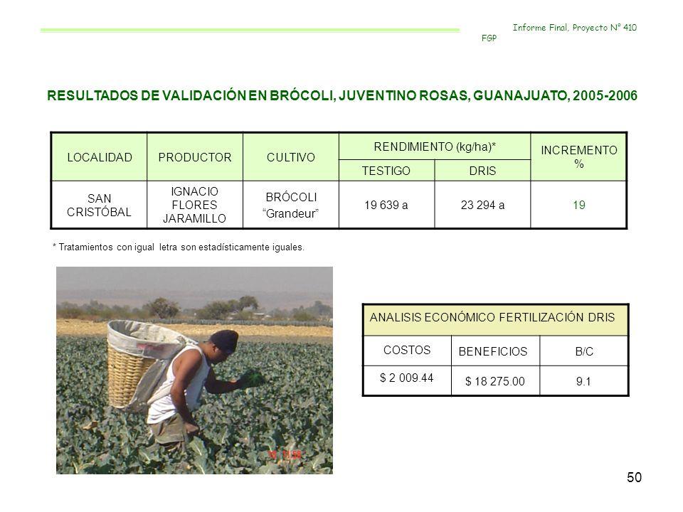 50 RESULTADOS DE VALIDACIÓN EN BRÓCOLI, JUVENTINO ROSAS, GUANAJUATO, 2005-2006 LOCALIDADPRODUCTORCULTIVO RENDIMIENTO (kg/ha)* INCREMENTO % TESTIGODRIS