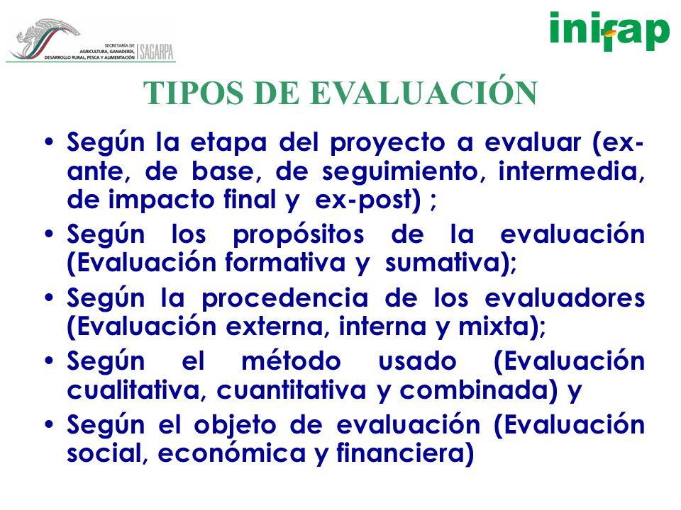 Según la etapa del proyecto a evaluar (ex- ante, de base, de seguimiento, intermedia, de impacto final y ex-post) ; Según los propósitos de la evaluac