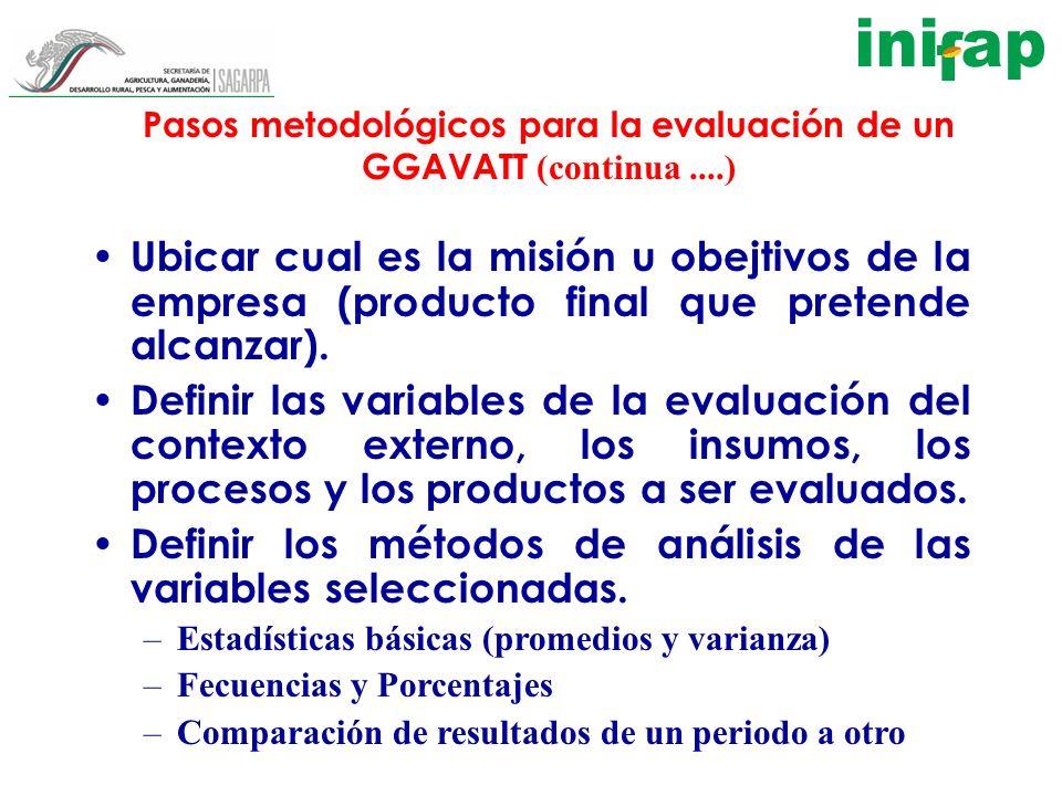 Pasos metodológicos para la evaluación de un GGAVATT (continua....) Ubicar cual es la misión u obejtivos de la empresa (producto final que pretende al