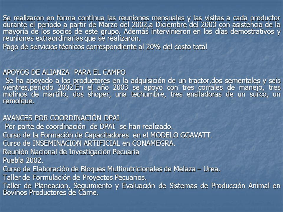 Se realizaron en forma continua las reuniones mensuales y las visitas a cada productor durante el periodo a partir de Marzo del 2002,a Diciembre del 2