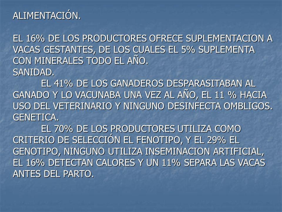 SITUACIÓN ACTUAL El GGAVATT se integra actualmente con 16 productores, son pequeños propietarios y cuentan con un total de 1756.5 Ha.