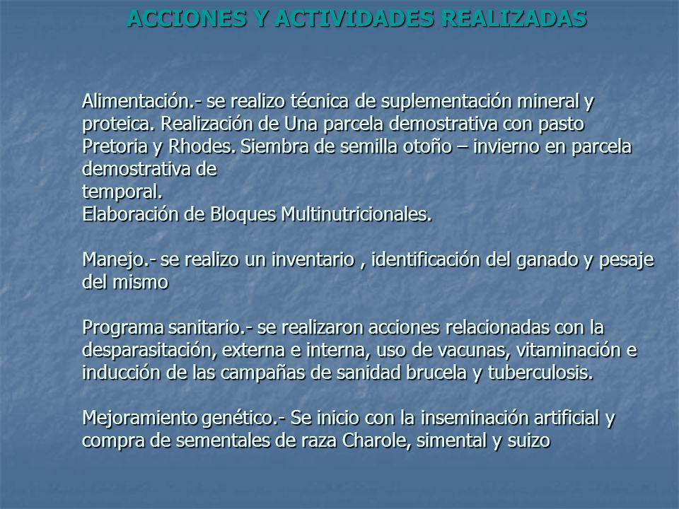 PRACTICA DX No DX % IDENTIFICACION15 REGISTROS TECNICOS 15 REGISTROS ECONOMICOS 15 PESAJE DE BECERROS 00 ROTACIÓN DE AGOSTADEROS 00 DESPARASITACION741 VACUNACION741 DX BRUCELA Y TUBERCULOSIS 00 EMPADRE CONTROLADO 00 A LA FECHA No A LA FECHA % 1487 1168 531 1168 00 16100 16100 425 00 TÉCNICAS ADOPTADAS