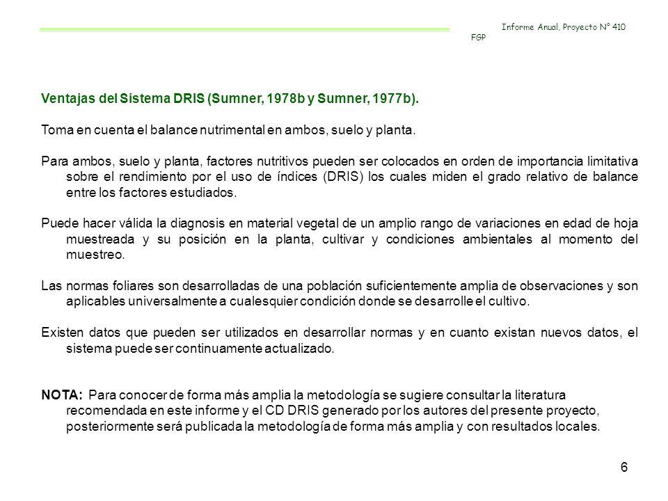 6 Ventajas del Sistema DRIS (Sumner, 1978b y Sumner, 1977b). Toma en cuenta el balance nutrimental en ambos, suelo y planta. Para ambos, suelo y plant