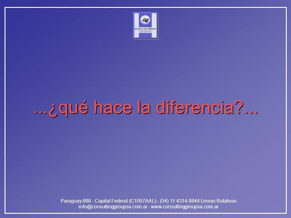 Paraguay 886 - Capital Federal (C1057AAL) - (54) 11 4314-8844 Lineas Rotativas info@consultinggroupsa.com.ar - www.consultinggroupsa.com.ar...¿qué hac