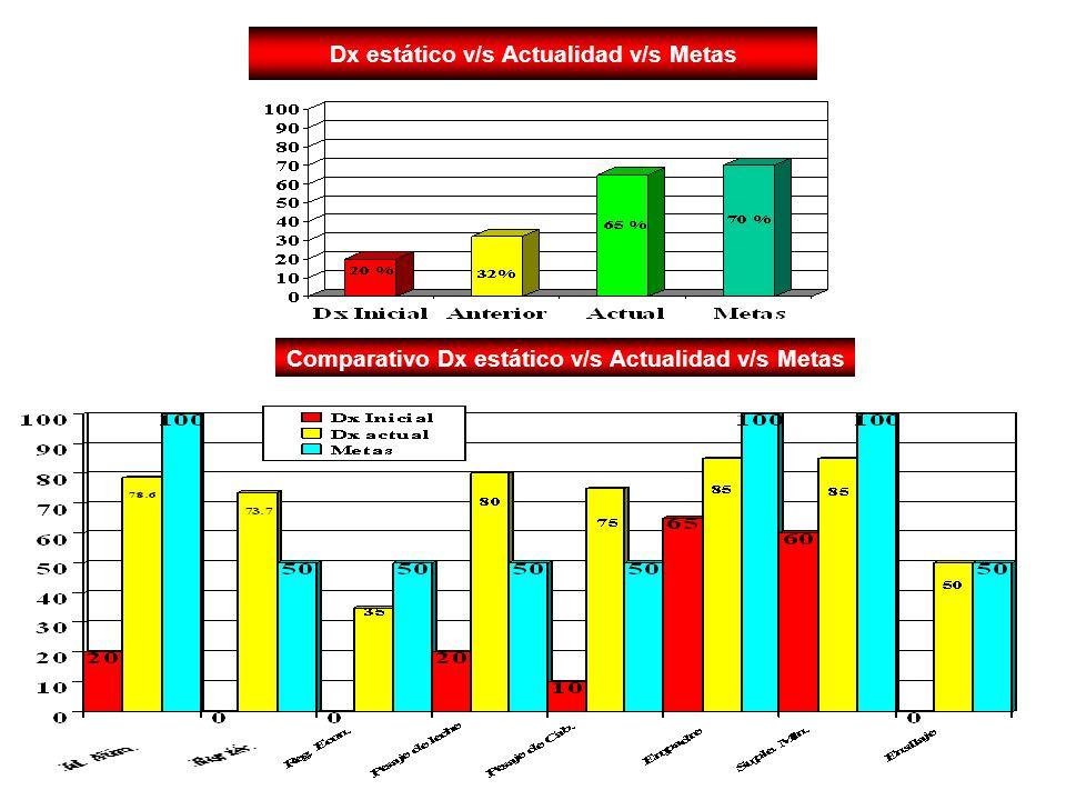 % de dependencia de la actividad: 90% Mano de obra 100% Familiar 10 productoras fundadoras 12 Productores actuales: 1.--Mª del Carmen Garcia Sanchez 2