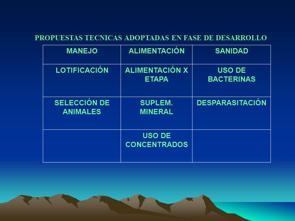 PROPUESTAS TECNICAS ADOPTADAS EN FASE DE PRODUCCIÓN MANEJOALIMENTACIÓNSANIDAD LOTIF.