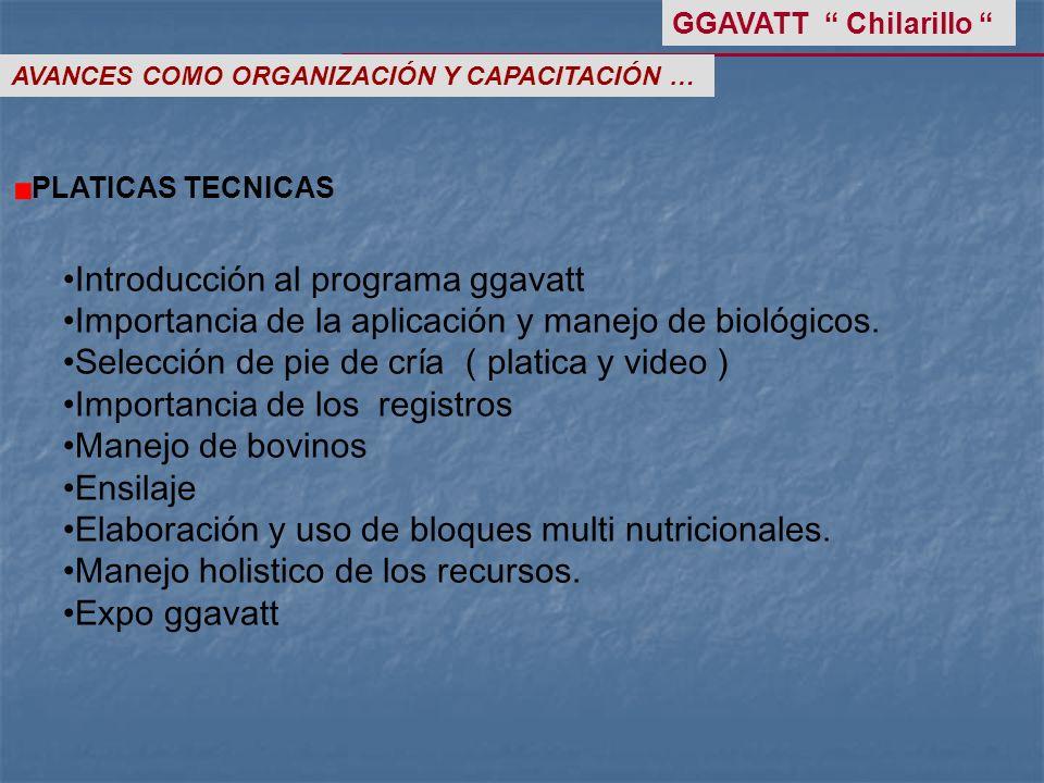 PLATICAS TECNICAS Introducción al programa ggavatt Importancia de la aplicación y manejo de biológicos. Selección de pie de cría ( platica y video ) I