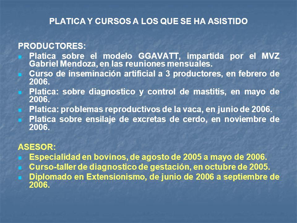 PRECIO DE VENTA VS COSTO PRECIO DE VENTA/LT $ COSTO/LT $UTILIDAD/LT $ LA GARDENIA3.252.470.78 EMPRESA MORALES3.322.810.51 EMPRESA EL CHARCON 2.972.440