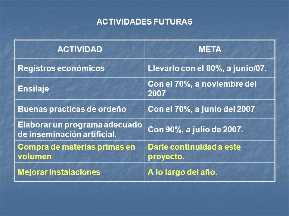 PLATICA Y CURSOS A LOS QUE SE HA ASISTIDO PRODUCTORES: Platica sobre el modelo GGAVATT, impartida por el MVZ Gabriel Mendoza, en las reuniones mensuales.