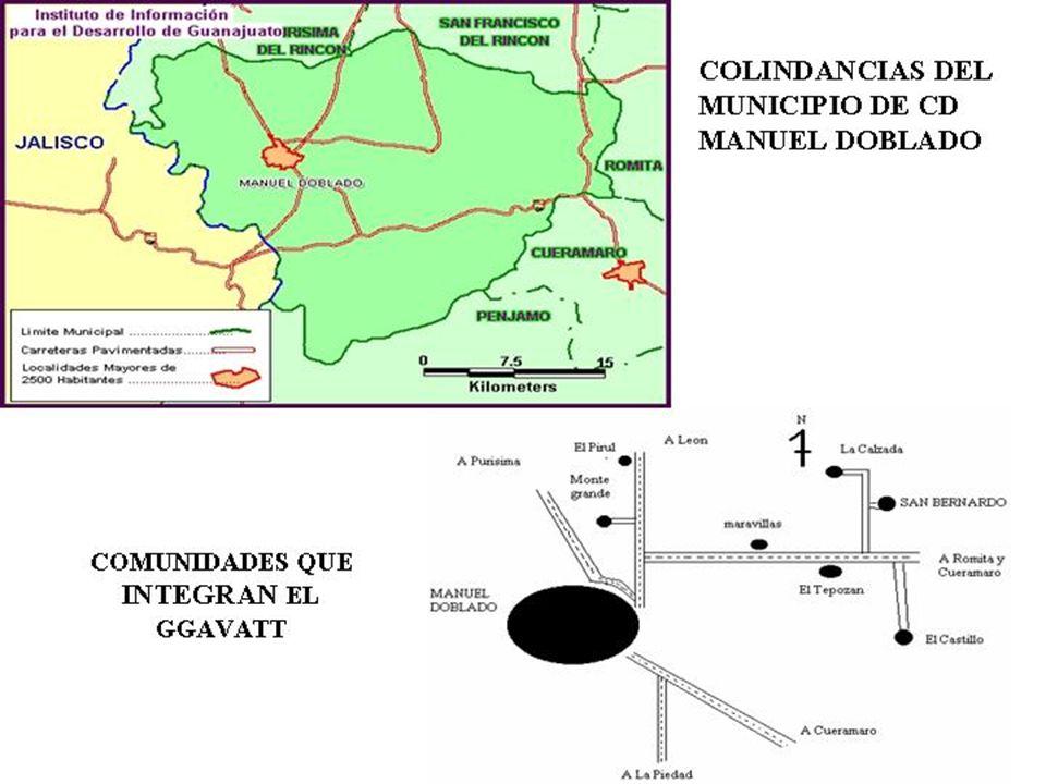 SECRETARIA DE DESARROLLO AGROPECUARIO DIRECCION GENERAL DE GANADERIA SUBPROGRAMA DESARROLLO DE PROYECTOS GROPECUARIOS INTEGRALES PRESIDENTE DEL GRUPO: