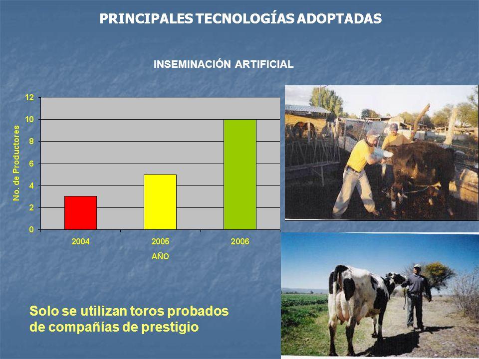 PRINCIPALES TECNOLOGÍAS ADOPTADAS INSEMINACIÓN ARTIFICIAL Solo se utilizan toros probados de compañías de prestigio