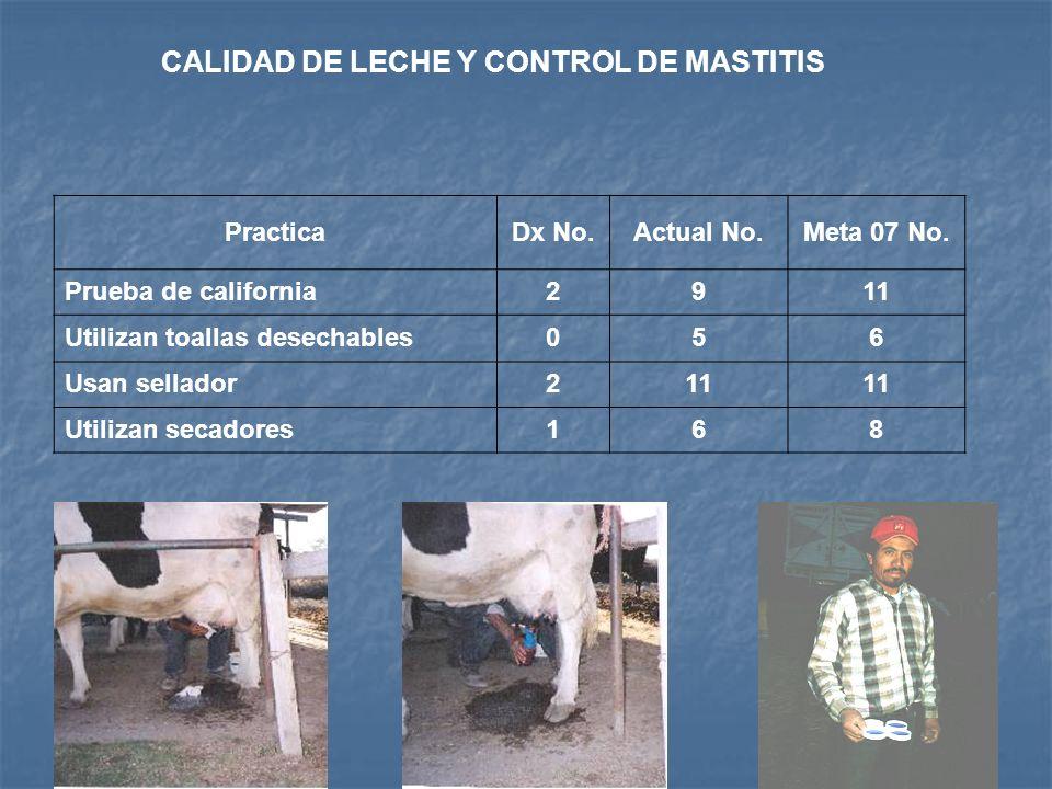 CALIDAD DE LECHE Y CONTROL DE MASTITIS PracticaDx No.Actual No.Meta 07 No.