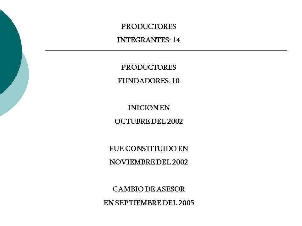 PRODUCTORES INTEGRANTES: 14 PRODUCTORES FUNDADORES: 10 INICION EN OCTUBRE DEL 2002 FUE CONSTITUIDO EN NOVIEMBRE DEL 2002 CAMBIO DE ASESOR EN SEPTIEMBR