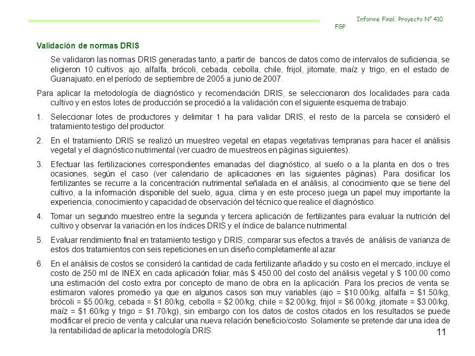 11 Validación de normas DRIS Se validaron las normas DRIS generadas tanto, a partir de bancos de datos como de intervalos de suficiencia, se eligieron