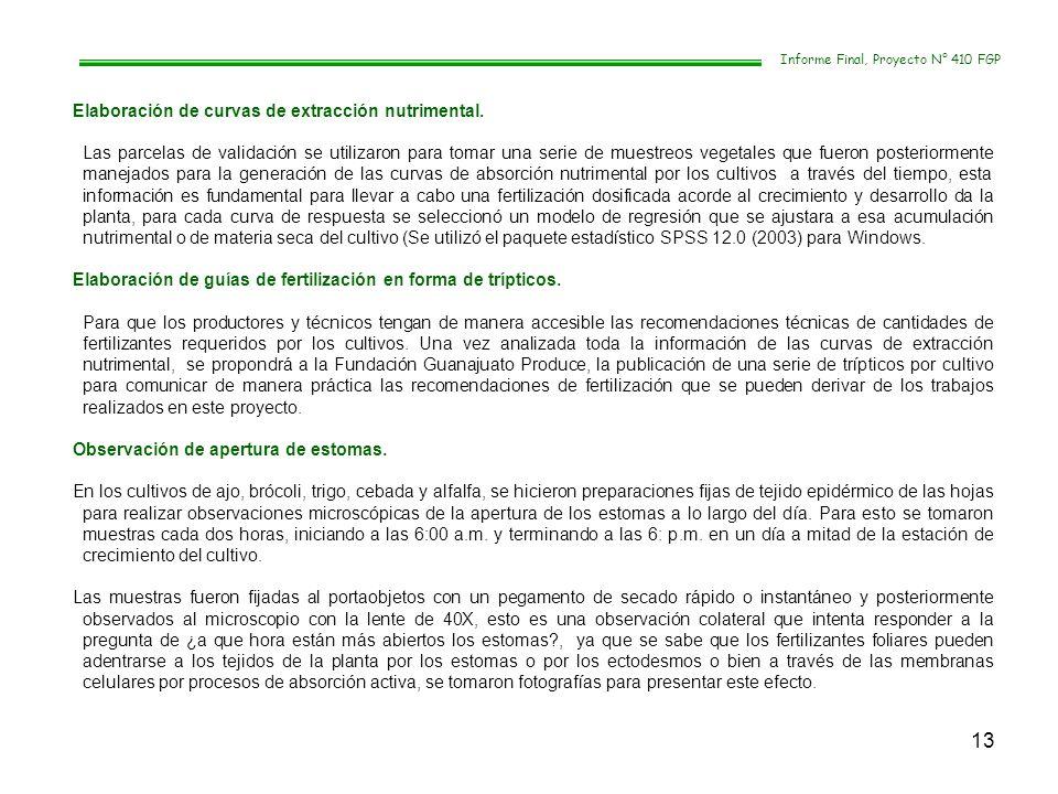 13 Informe Final, Proyecto N° 410 FGP Elaboración de curvas de extracción nutrimental. Las parcelas de validación se utilizaron para tomar una serie d