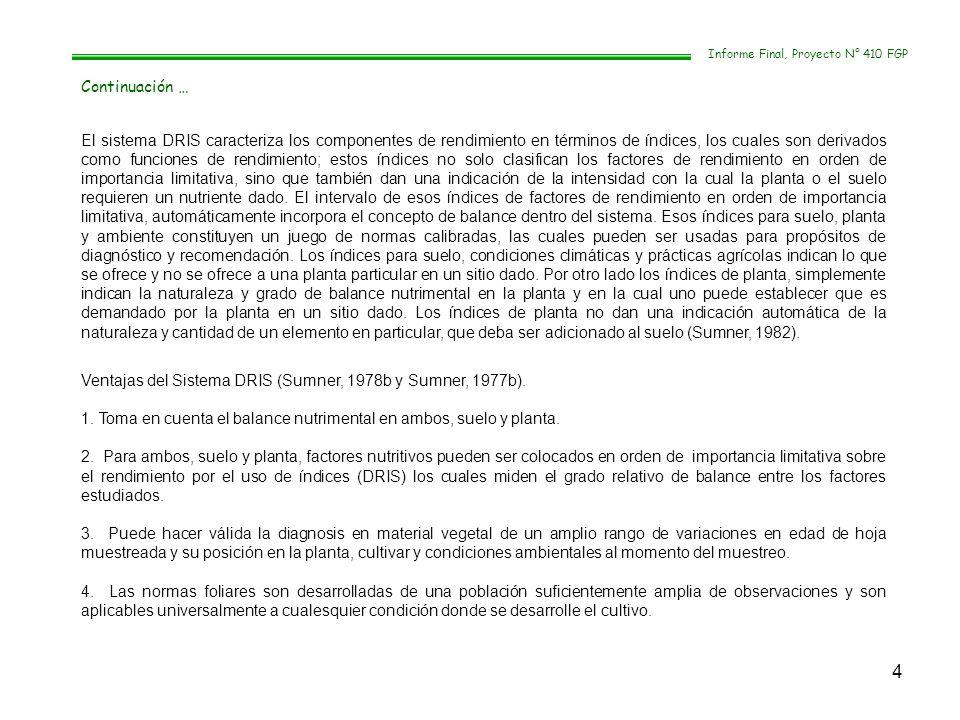 5 Informe Final, Proyecto N° 410 FGP Continuación … La composición de la planta es influenciada también por la composición del suelo, la correcta interpretación del análisis vegetal puede solamente dar requerimientos de la planta (lo cual no necesariamente significa deficiencia), no requerimientos de suelo, (Beaufils, 1958, 1973) vise-versa el análisis de los requerimientos del suelo.