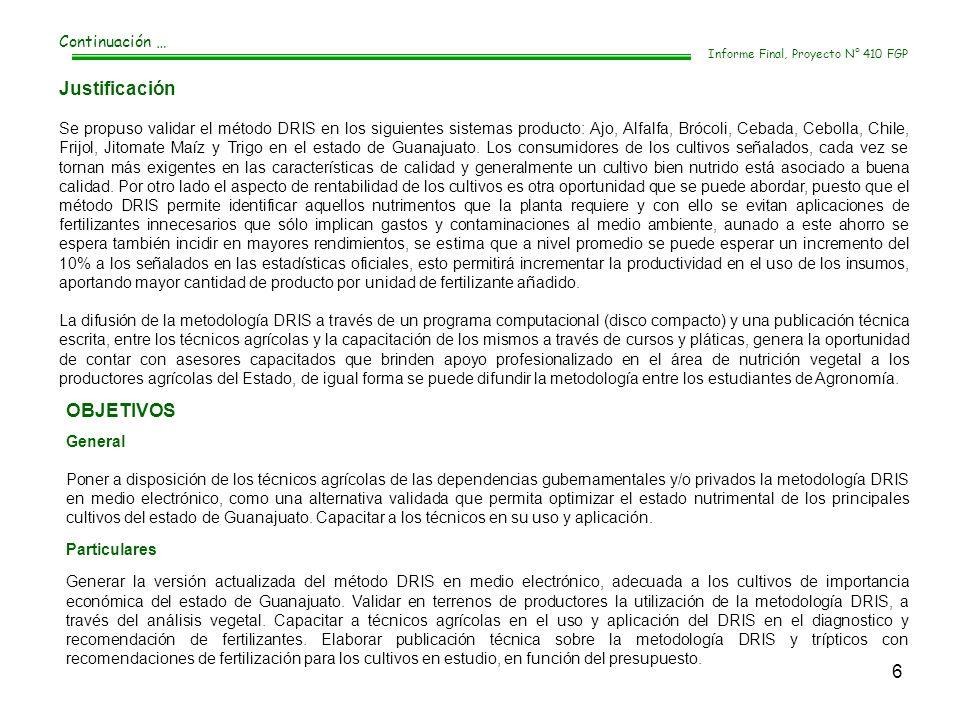 17 Informe Final, Proyecto N° 410 FGP Fechas de muestreos vegetales y fertilizaciones DRIS 2006-2007 AAAAAA AAA = actividad cumplida AAA = actividad pendiente AAA = actividad cancelada
