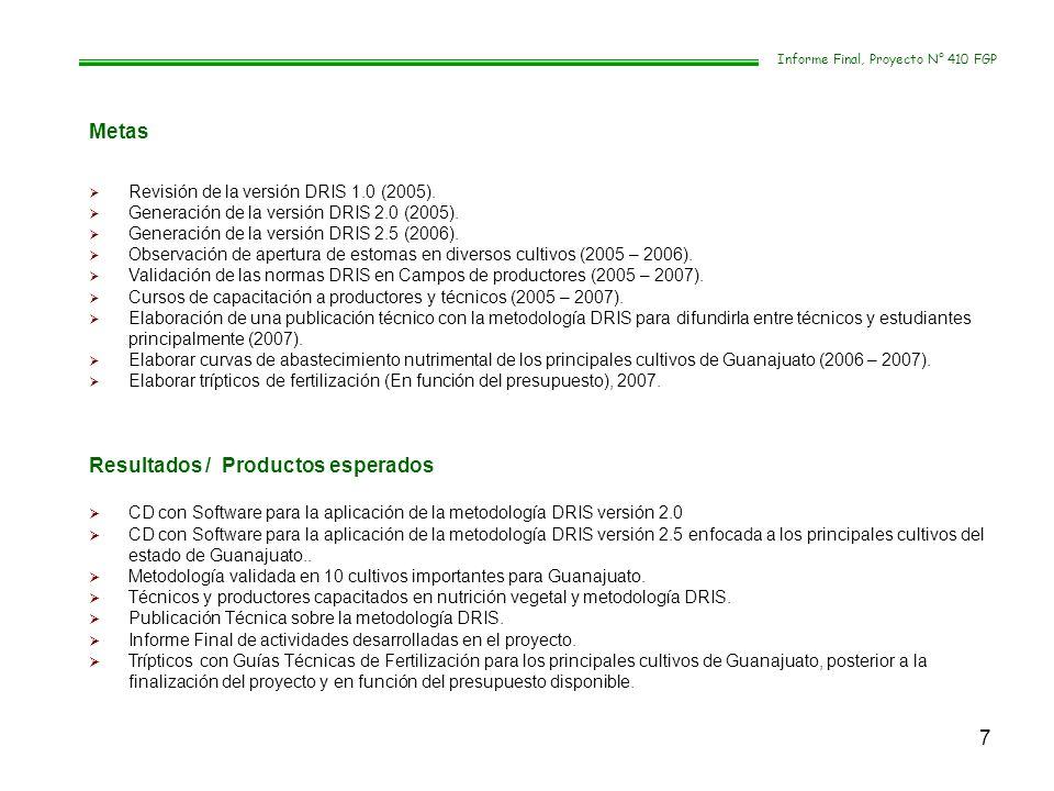 7 Informe Final, Proyecto N° 410 FGP Metas Revisión de la versión DRIS 1.0 (2005). Generación de la versión DRIS 2.0 (2005). Generación de la versión