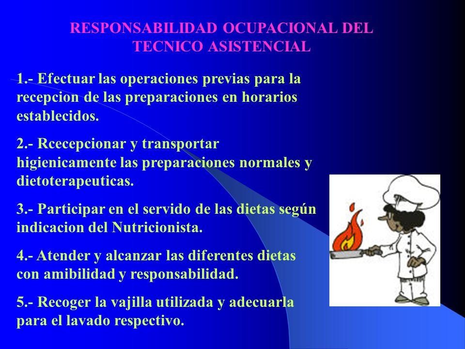 RESPONSABILIDAD OCUPACIONAL DEL TECNICO ASISTENCIAL 1.- Efectuar las operaciones previas para la recepcion de las preparaciones en horarios establecidos.