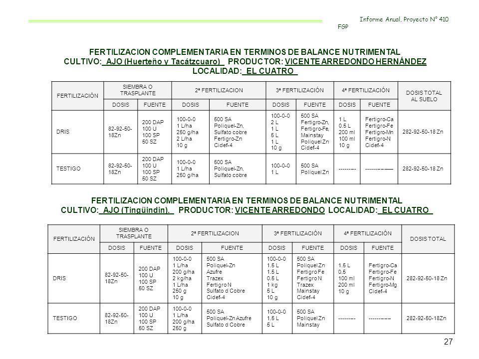 FERTILIZACION COMPLEMENTARIA EN TERMINOS DE BALANCE NUTRIMENTAL CULTIVO:_AJO (Huerteño y Tacátzcuaro)_ PRODUCTOR: VICENTE ARREDONDO HERNÁNDEZ LOCALIDA
