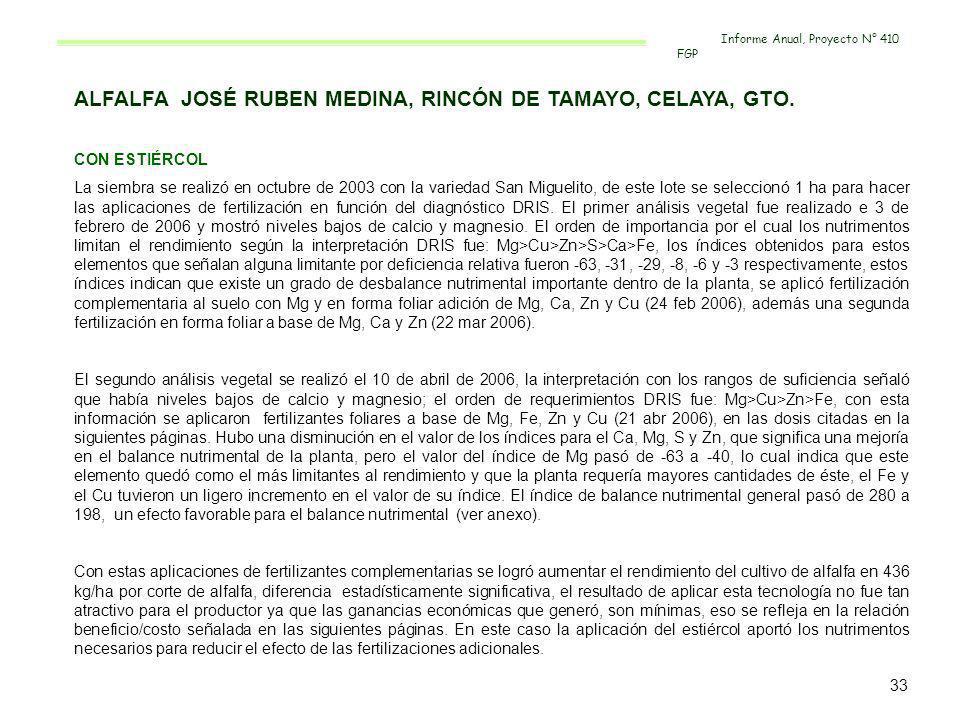 ALFALFA JOSÉ RUBEN MEDINA, RINCÓN DE TAMAYO, CELAYA, GTO. CON ESTIÉRCOL La siembra se realizó en octubre de 2003 con la variedad San Miguelito, de est
