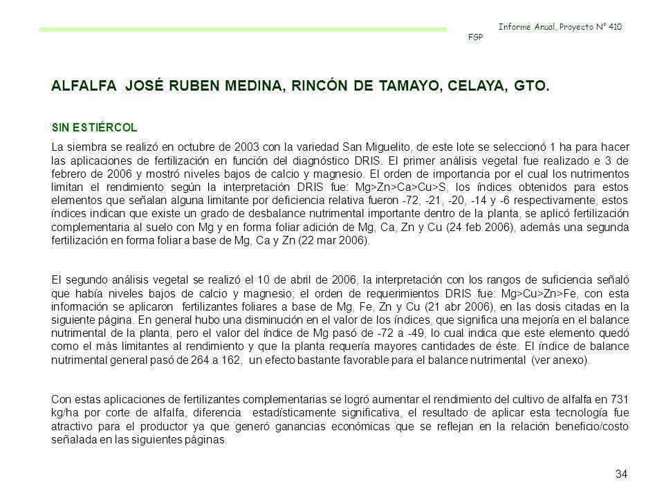 ALFALFA JOSÉ RUBEN MEDINA, RINCÓN DE TAMAYO, CELAYA, GTO. SIN ESTIÉRCOL La siembra se realizó en octubre de 2003 con la variedad San Miguelito, de est