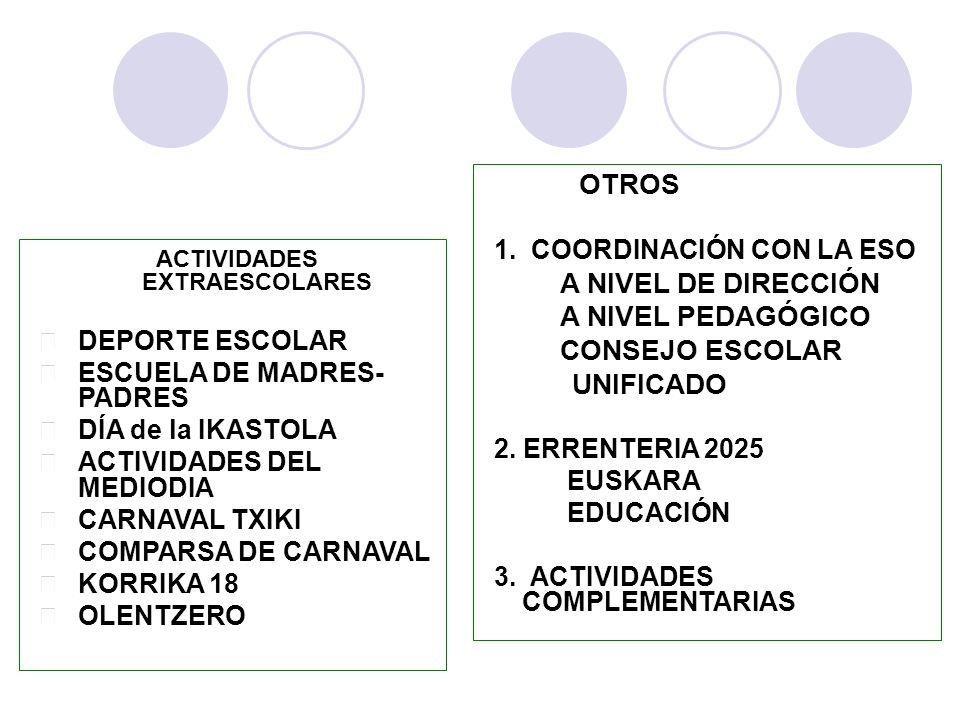 ACTIVIDADES EXTRAESCOLARES DEPORTE ESCOLAR ESCUELA DE MADRES- PADRES DÍA de la IKASTOLA ACTIVIDADES DEL MEDIODIA CARNAVAL TXIKI COMPARSA DE CARNAVAL K
