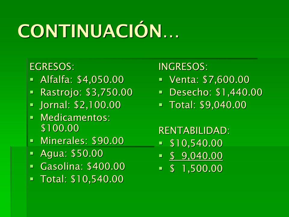 CONTINUACIÓN… EGRESOS: Alfalfa: $4,050.00 Alfalfa: $4,050.00 Rastrojo: $3,750.00 Rastrojo: $3,750.00 Jornal: $2,100.00 Jornal: $2,100.00 Medicamentos: