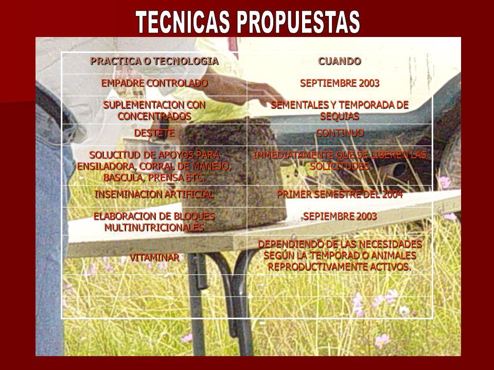 PRACTICA O TECNOLOGIA CUANDO EMPADRE CONTROLADO SEPTIEMBRE 2003 SUPLEMENTACION CON CONCENTRADOS SEMENTALES Y TEMPORADA DE SEQUIAS DESTETECONTINUO SOLU