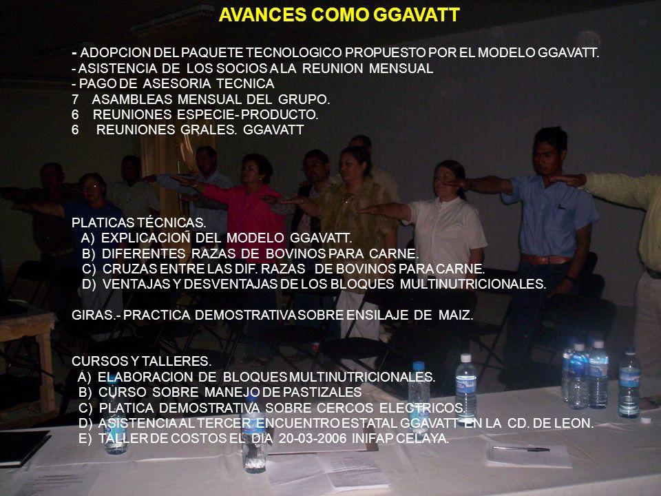 - ADOPCION DEL PAQUETE TECNOLOGICO PROPUESTO POR EL MODELO GGAVATT. - ASISTENCIA DE LOS SOCIOS A LA REUNION MENSUAL - PAGO DE ASESORIA TECNICA 7 ASAMB