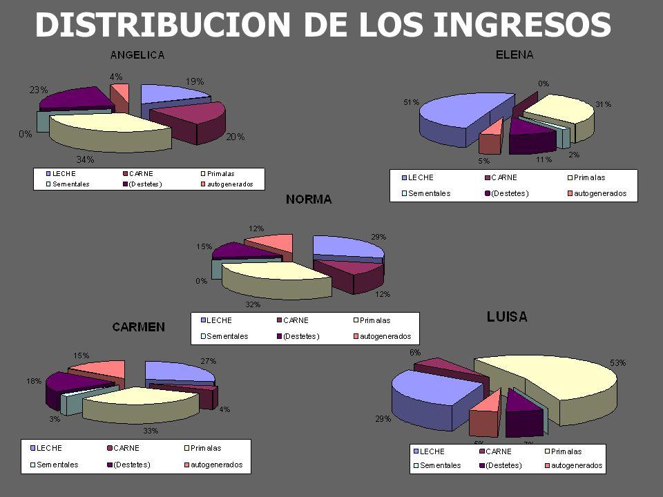 ANALISIS DE COSTOS DE PRODUCCION