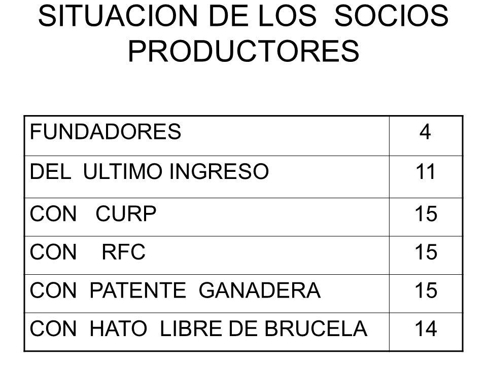 SITUACION DE LOS SOCIOS PRODUCTORES FUNDADORES4 DEL ULTIMO INGRESO11 CON CURP15 CON RFC15 CON PATENTE GANADERA15 CON HATO LIBRE DE BRUCELA14