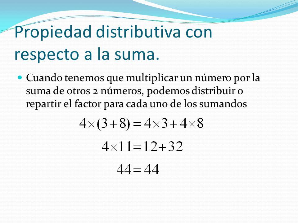 Propiedad distributiva con respecto a la suma.