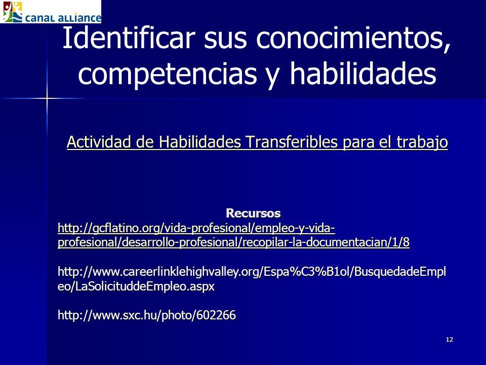 12 Identificar sus conocimientos, competencias y habilidades Actividad de Habilidades Transferibles para el trabajo Actividad de Habilidades Transferi