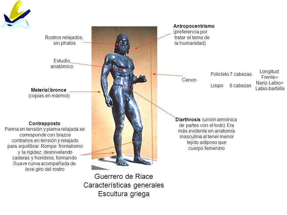 Guerrero de Riace Características generales Escultura griega Material:bronce (copias en mármol) Policleto 7 cabezas Canon Lisipo 8 cabezas Contrappost