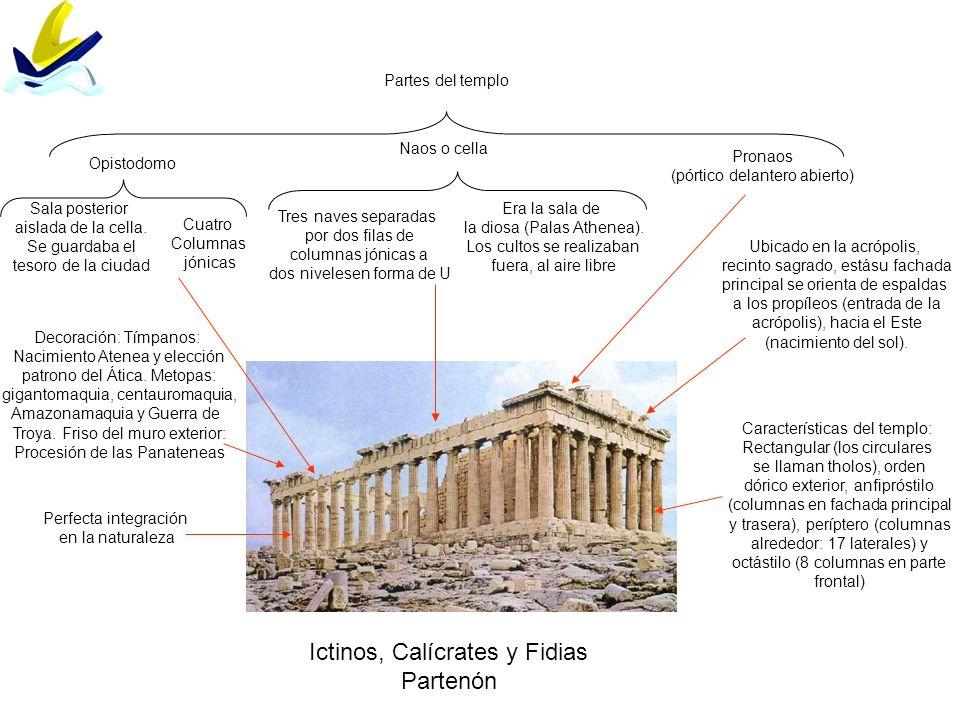 Ictinos, Calícrates y Fidias Partenón Partes del templo Pronaos (pórtico delantero abierto) Naos o cella Características del templo: Rectangular (los