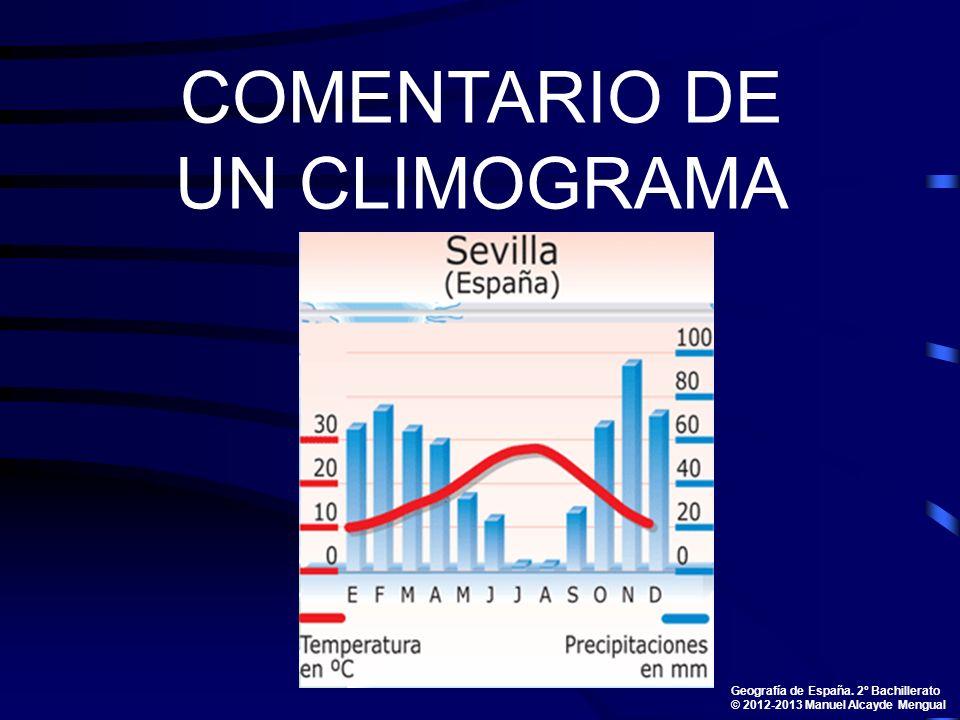 COMENTARIO DE UN CLIMOGRAMA Geografía de España. 2º Bachillerato © 2012-2013 Manuel Alcayde Mengual