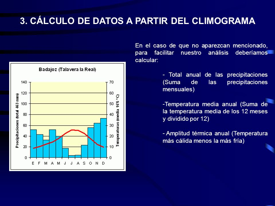 3. CÁLCULO DE DATOS A PARTIR DEL CLIMOGRAMA En el caso de que no aparezcan mencionado, para facilitar nuestro análisis deberíamos calcular: - Total an