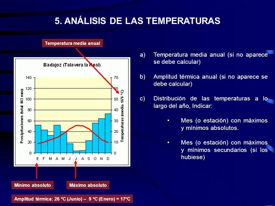 5. ANÁLISIS DE LAS TEMPERATURAS a)Temperatura media anual (si no aparece se debe calcular) b)Amplitud térmica anual (si no aparece se debe calcular) c