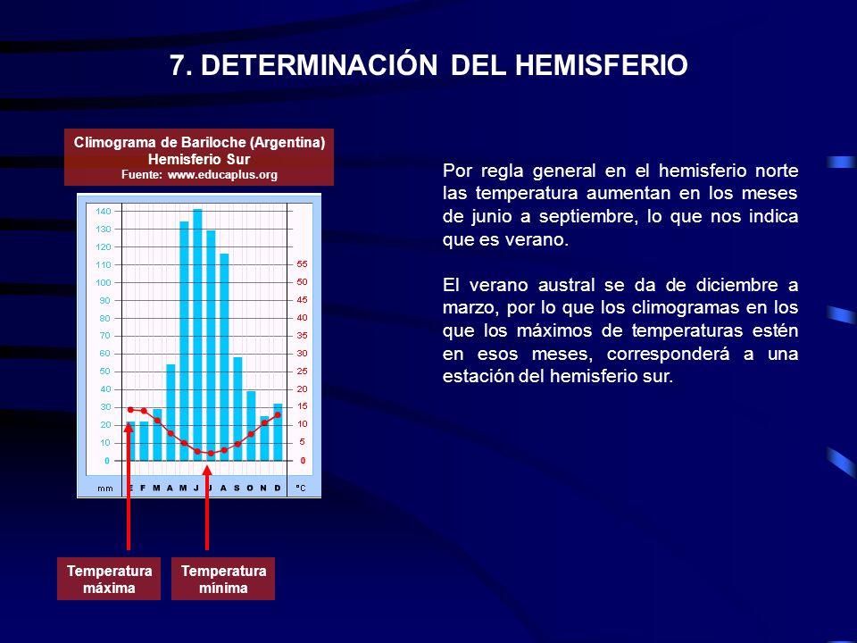 7. DETERMINACIÓN DEL HEMISFERIO Por regla general en el hemisferio norte las temperatura aumentan en los meses de junio a septiembre, lo que nos indic