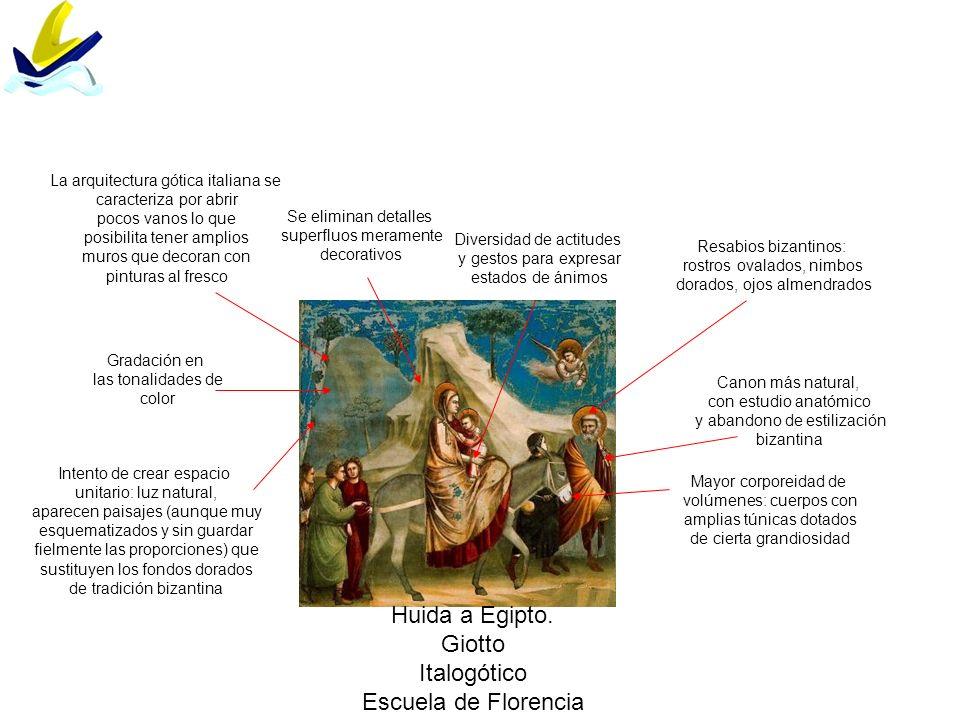 Huida a Egipto. Giotto Italogótico Escuela de Florencia La arquitectura gótica italiana se caracteriza por abrir pocos vanos lo que posibilita tener a