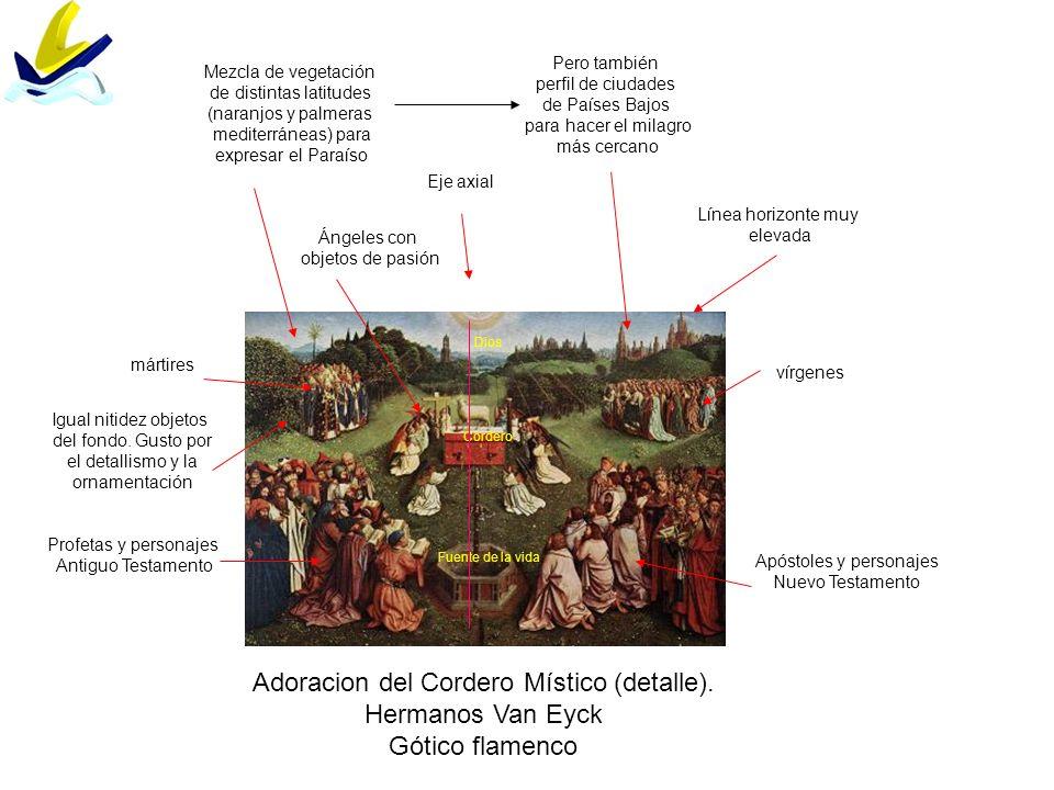 Adoracion del Cordero Místico (detalle). Hermanos Van Eyck Gótico flamenco Eje axial Dios Cordero Fuente de la vida Ángeles con objetos de pasión Prof