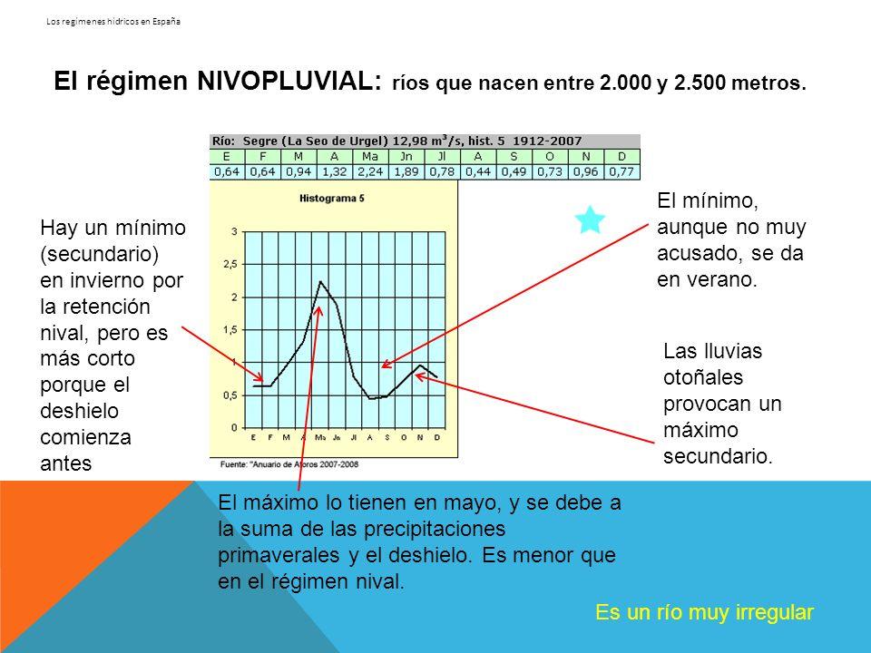 Los regímenes hídricos en España El régimen NIVOPLUVIAL: ríos que nacen entre 2.000 y 2.500 metros. Es un río muy irregular El máximo lo tienen en may