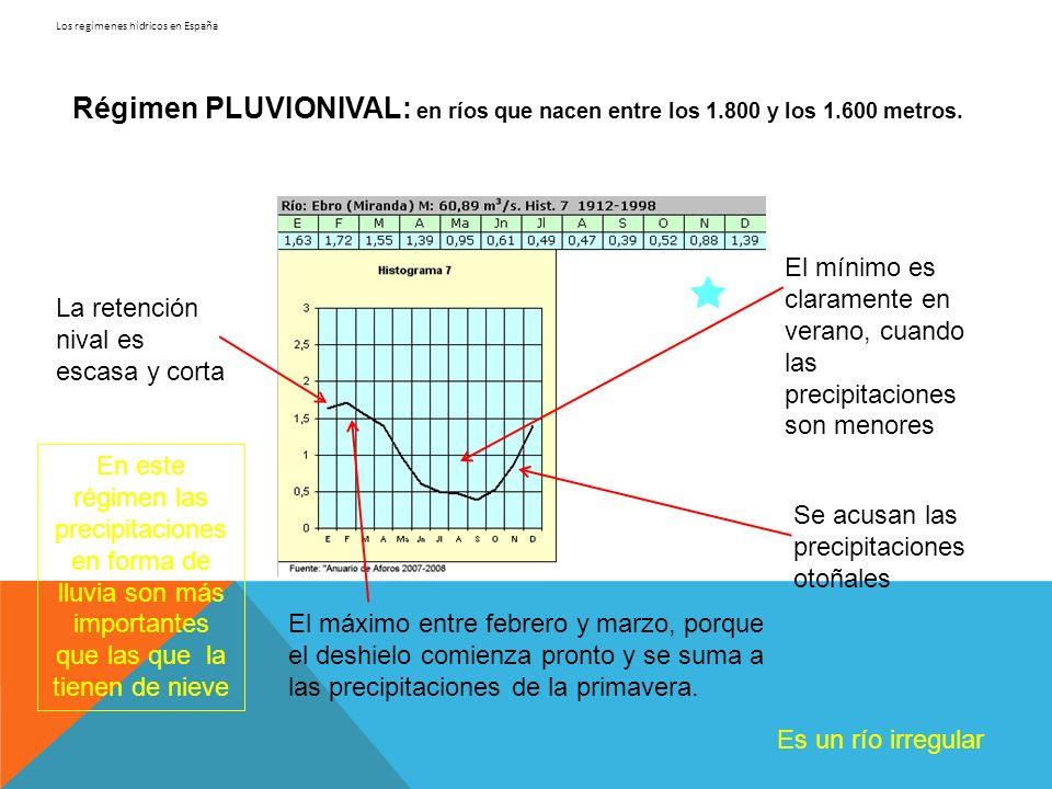 Los regímenes hídricos en España Régimen PLUVIONIVAL: en ríos que nacen entre los 1.800 y los 1.600 metros. Es un río irregular El máximo entre febrer