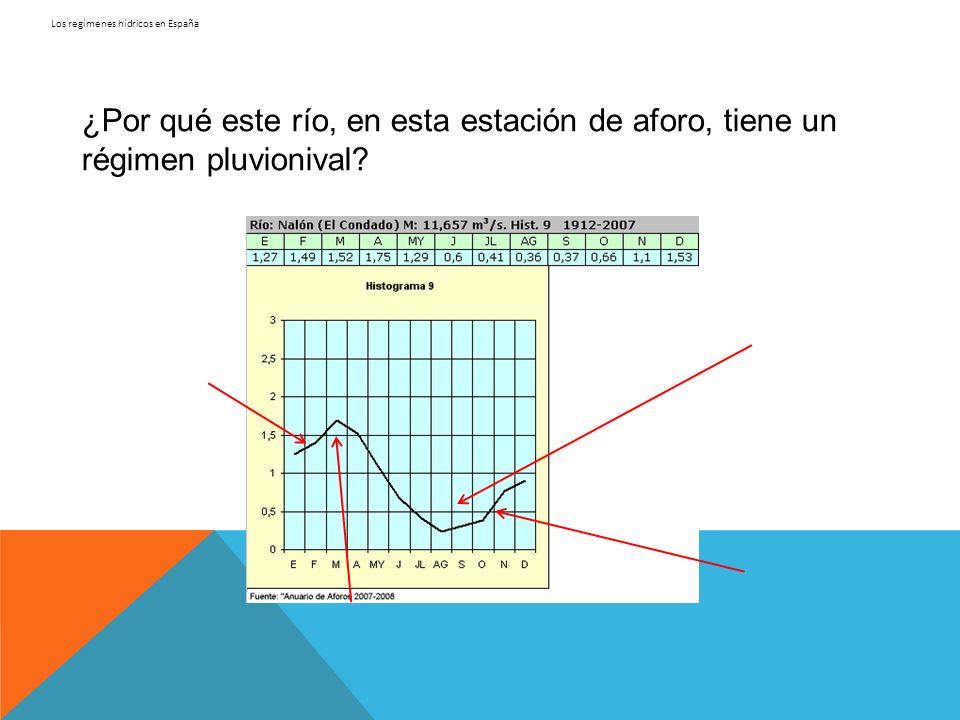 Los regímenes hídricos en España ¿Por qué este río, en esta estación de aforo, tiene un régimen pluvionival?