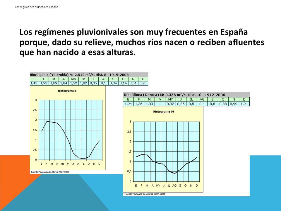 Los regímenes hídricos en España Los regímenes pluvionivales son muy frecuentes en España porque, dado su relieve, muchos ríos nacen o reciben afluent