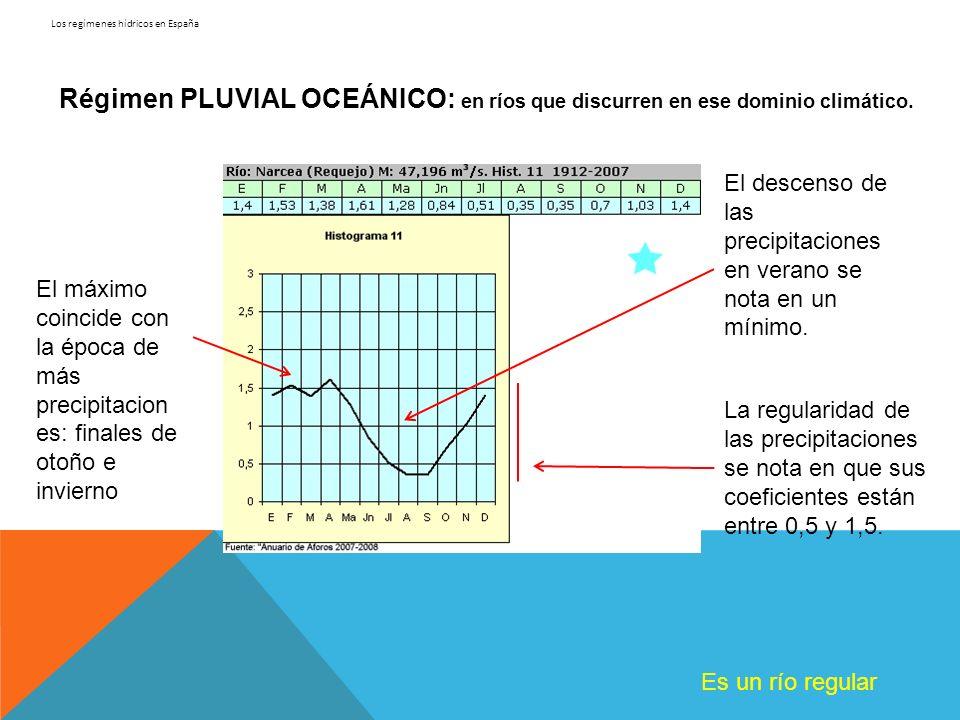 Los regímenes hídricos en España Régimen PLUVIAL OCEÁNICO: en ríos que discurren en ese dominio climático. Es un río regular La regularidad de las pre