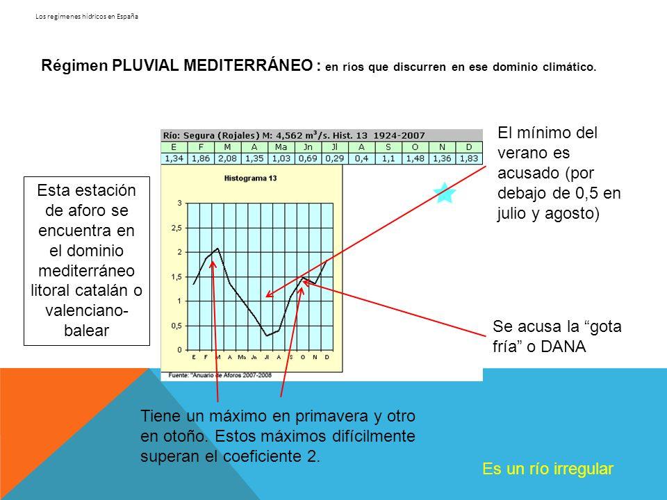 Los regímenes hídricos en España Régimen PLUVIAL MEDITERRÁNEO : en ríos que discurren en ese dominio climático. Es un río irregular Tiene un máximo en
